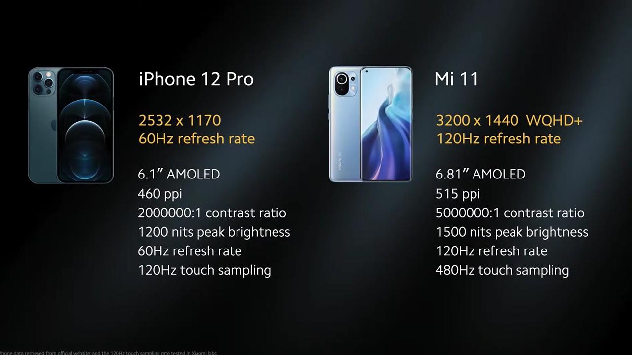 Xiaomi tấn công vào phân khúc flagship bằng Mi 11 có giá bán 'trung thực'