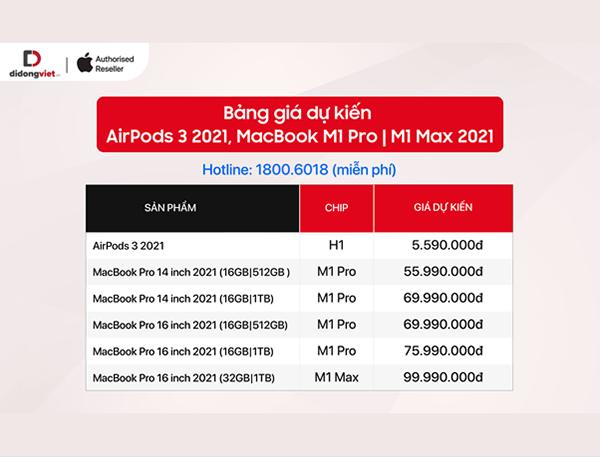 Di Động Việt công bố giá bán dự kiến cho dòng Macbook Pro 2021